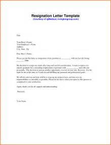 template resignation letter sales report template