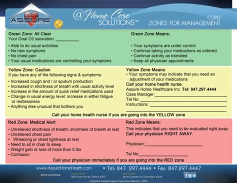 weight management zone pulmonary care assure home healthcare inc
