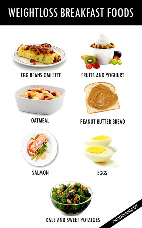 a weight loss breakfast weightloss foods for breakfast theindianspot