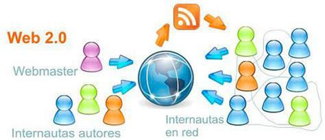 imagenes de web 3 0 de web 1 0 a web 3 0 natural software