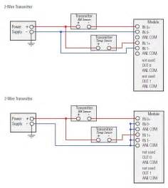 plc power supply wiring diagram ter switch wiring diagram mifinder co