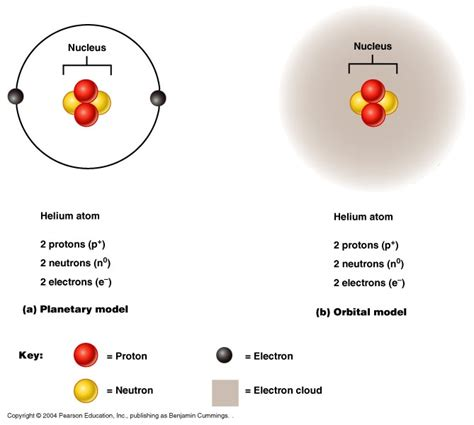 the number of protons in an atom is called its ch02 properties of atoms