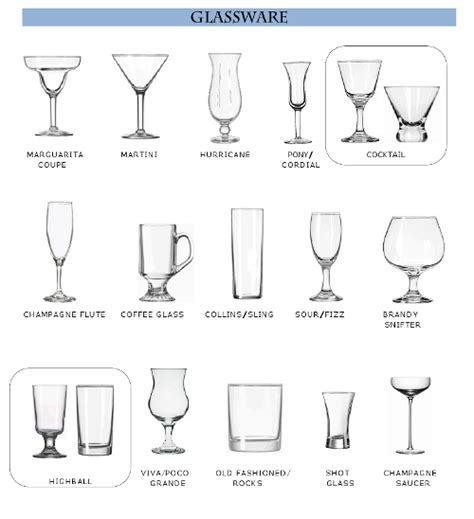 barware glasses guide visual bartender book make it easy visually