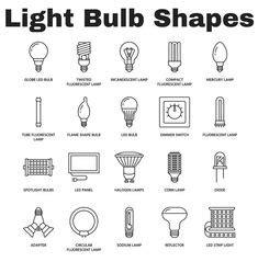 best 28 types of bulb bases halogen l light bulb base sizes light bulb types pacific l