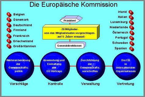 wann wurde die eu gegründet die europ 228 ische union