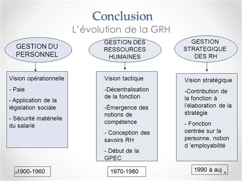 Cabinet De Ressources Humaines by Le Management Strat 233 Gique Des Ressources Humaines Ppt