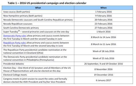 2016 Presidential Election Calendar 2016 U S House Calendar Calendar Template 2018