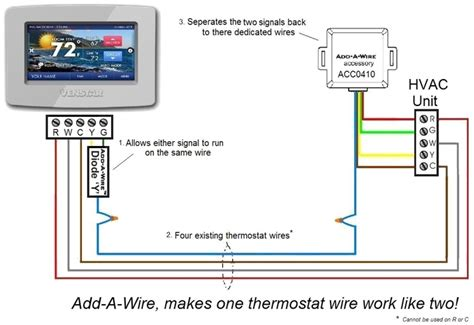 four wire thermostat wiring diagram 35 wiring diagram