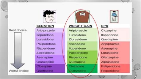 weight loss zyprexa how much weight can you gain on zyprexa howsto co