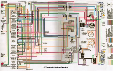 70 chevelle wiring diagram efcaviation
