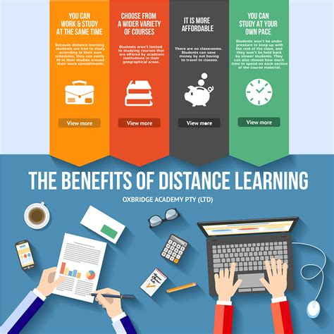 Is Distance Mba by What Is Distance Learning Oxbridge Academy