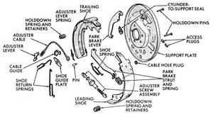 Brake System Assembly Repair Guides Rear Drum Brakes Brake Shoes Autozone