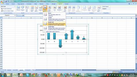 membuat grafik standar deviasi di excel cara membuat grafik batang dengan standar deviasi error