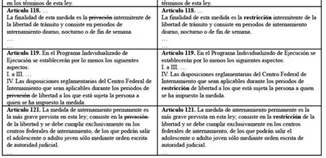 nueva ley sobre los tatuajes 2016 newhairstylesformen2014com nueva ley de embarazo 2016 ley imss 2016 diputados gaceta