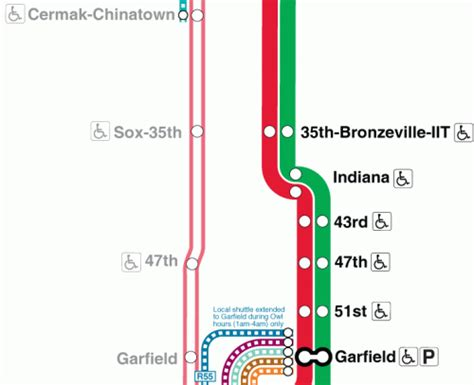 green line map chicago the line project