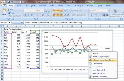 cara membuat grafik x dan y di excel 2007 cara membuat grafik di excel