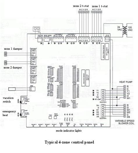 tempstar hvac wiring diagram tempstar just another