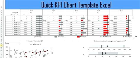 Kpi Template Excel Buildingcontractor Co Project Management Kpi Template Excel