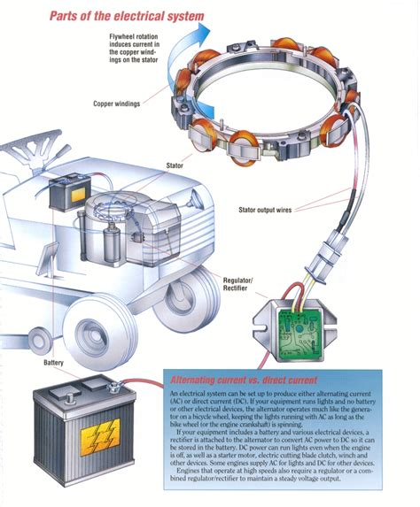 walbro carburetor schematic get free image about wiring