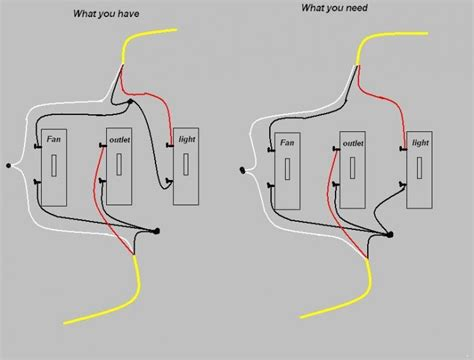 3 outlet wiring diagram get free image about wiring