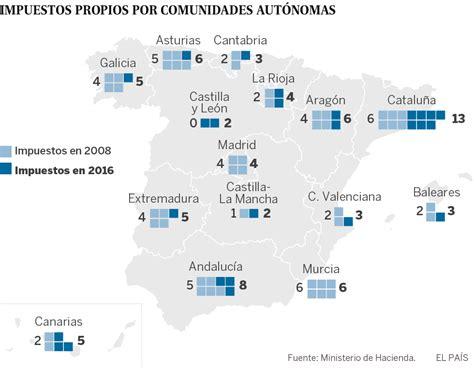 impuesto de sucesiones catalua 2016 las comunidades elevan de 49 a 76 sus impuestos propios