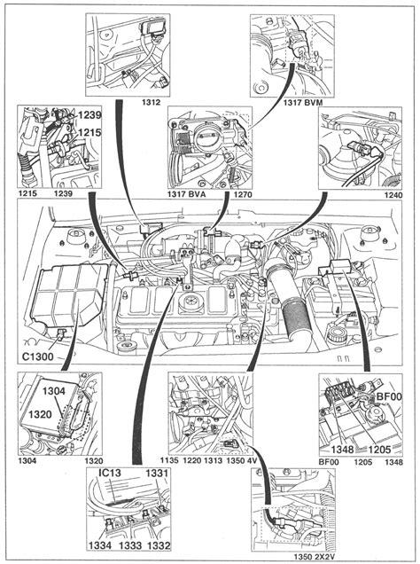 PEUGEOT 106 - ENGINE TYPE: NFZ ( TU5JP Z/L ) BOSCH