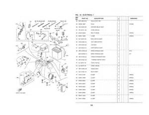 yamaha grizzly 600 wiring diagram yamaha raptor 250 wiring diagram wiring diagrams