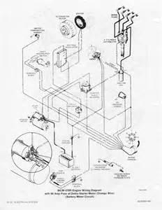 mercruiser starter solenoid wiring diagram wiring diagram website