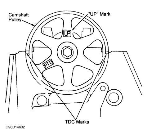 1998 honda accord serpentine belt routing and timing belt diagrams