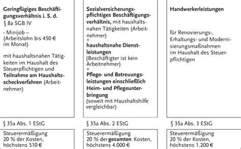 Rechnung Vom Kleinunternehmer Absetzen handwerkerleistungen wie sie verluste ins folgejahr 252 bertragen 187 gr 246 ber hausverwaltung m 252 nchen