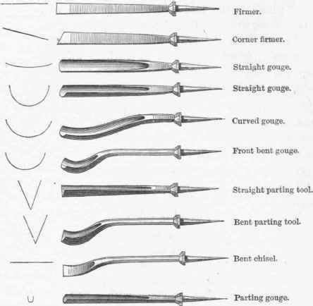 chisels gouges carving tools