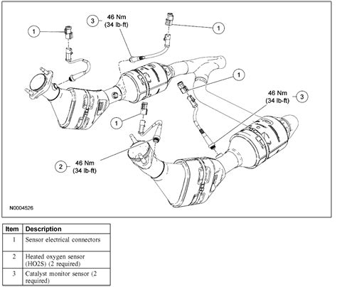 wiring diagram for 2003 lincoln ls v8 wiring get free