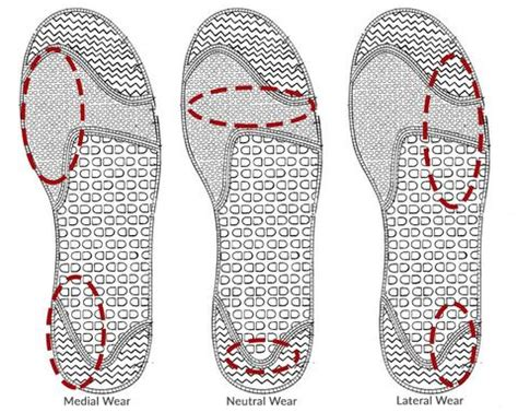 running shoe wear pattern what are your running shoes trying to tell you tread