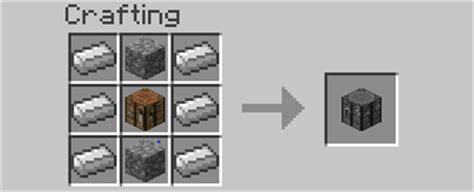 the cirithios mod 1 7 10 minecraft mod