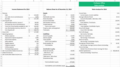creating ratio analysis in excel learn accounting ratios