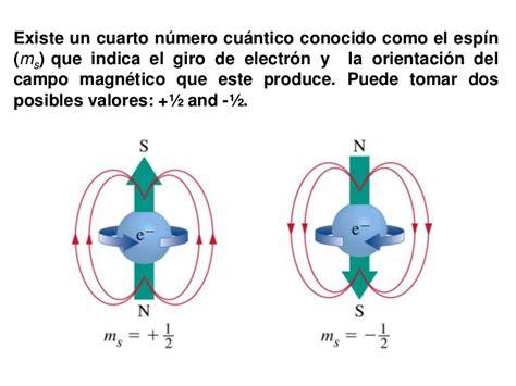 cuarto numero cuantico numeros cuanticos y orbitales atomicos