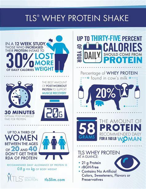 protein quotes protein shake quotes quotesgram