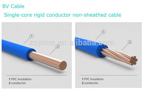 electrical cables for house wiring pvc jacket electrical house wiring materials house wiring material bv cable buy