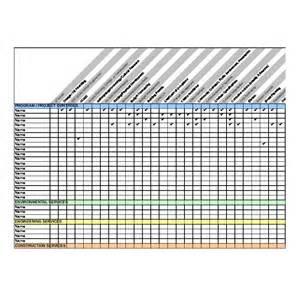 competency matrix template competency matrix design build co