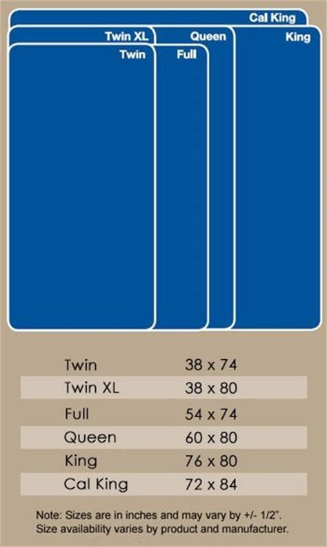 bed sizes us standard us mattress sizes cabin style pinterest