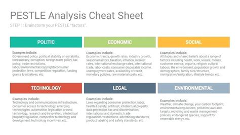 pestel analysis template word pestle analysis template and keynote sle pdf