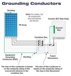 grounding and bonding diagrams grounding free engine image for user manual