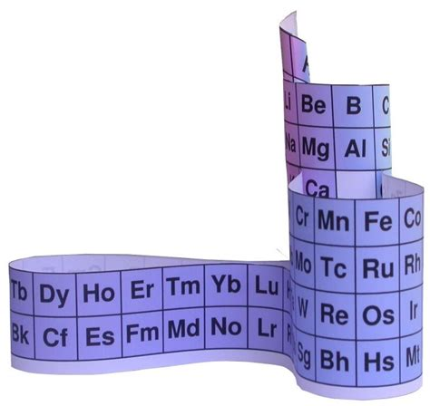 3d periodic table periodic table