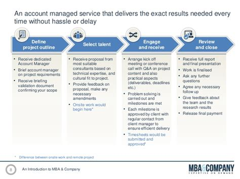 Mba In Actuarial Science Scope by Mba Company Expertise On Demand