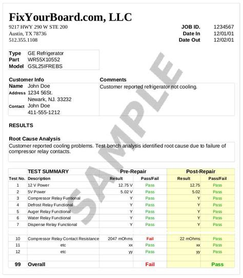 test summary report template best photos of exle of a board report management reports exles annual financial report