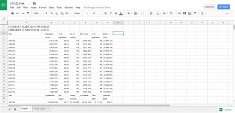 How To Open A Spreadsheet by How To Work With Pivot Tables In Sheets