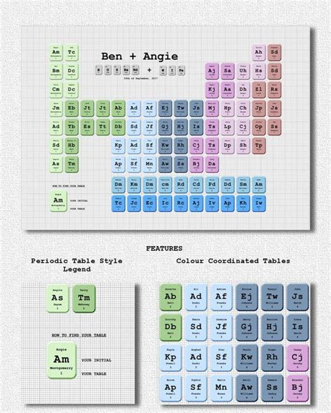 printable periodic table science geek 465 best images about my etsy team on pinterest