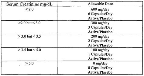 creatinine levels serum creatinine levels range 28 images