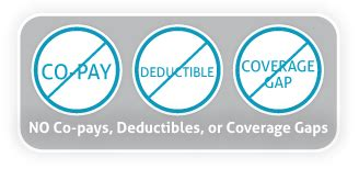 Detox Coverage No Deductible by What Is Partnership Community Care Inc