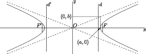real life applications of conic sections application conics sections to professions application